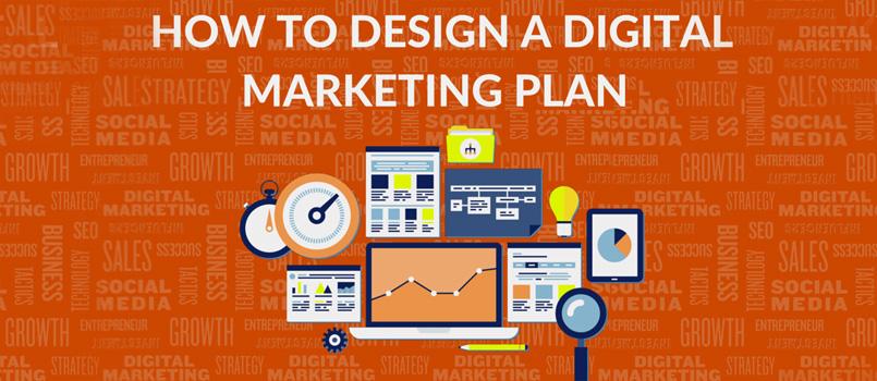 marketing plan for dental clinic